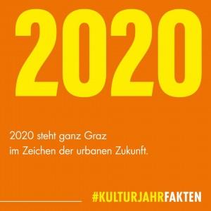 graz2020_fakten