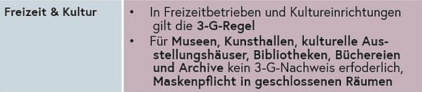 (Quelle: Land Steiermark)